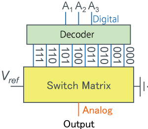 Decoder Method - Figure 1