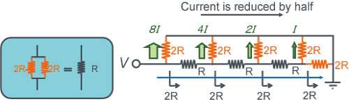 1. Binary Method <Using Resistors> - Figure 1