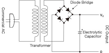 Diode <Types of Diodes> | Electronics Basics | ROHM