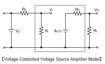 Voltage-Controlled Voltage Source Amplifier Model