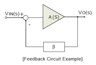 Typical Parameters of Opamps <Amplification Factor and Voltage Gain on sound amplifier diagram, amplifier microphone, 12 volt parallel battery wiring diagram, car audio setup diagram, amplifier audio, amplifier block diagram, burglar alarm wiring diagram, evoc course diagram, amplifier installation, car amplifier diagram, car battery diagram, bridge subwoofer wiring diagram, power amplifier diagram, stereo amplifier diagram, amplifier parts, amp diagram, amplifier symbol diagram, pioneer stereo wiring diagram, microcontroller diagram, amplifier wiring diagram,