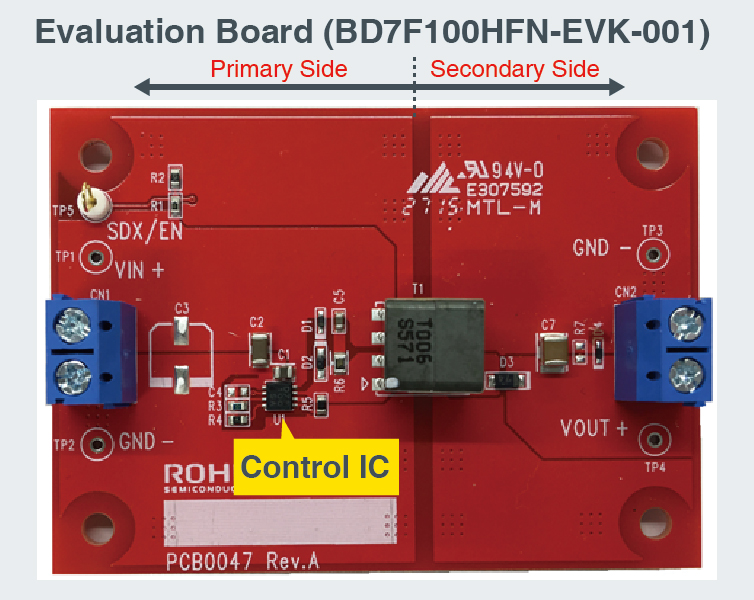 Evaluation Board Materials「BD7F100HFN-EVK-001」