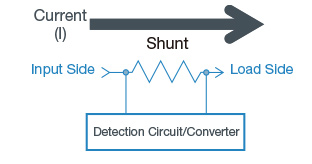 Shunt Resistor Detection Circuit