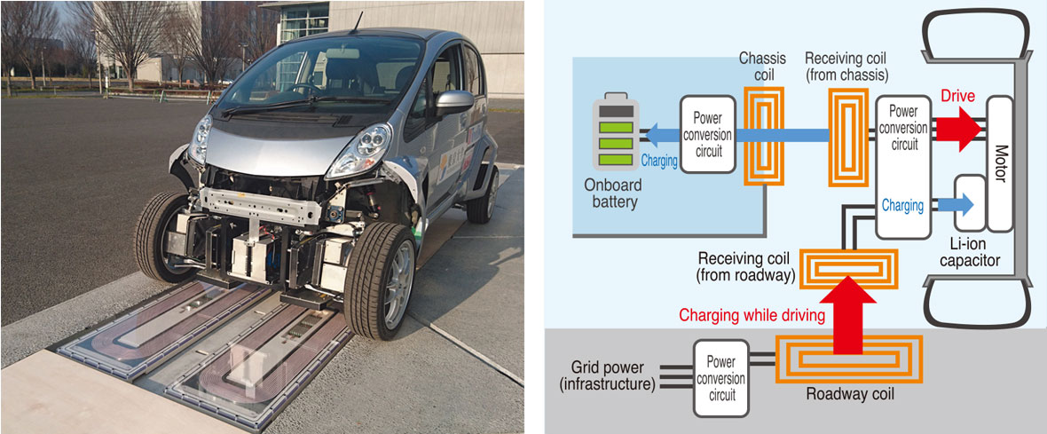 Second-Generation In-Wheel Motor EV Developed by Professor Fujimoto of the University of Tokyo Graduate School