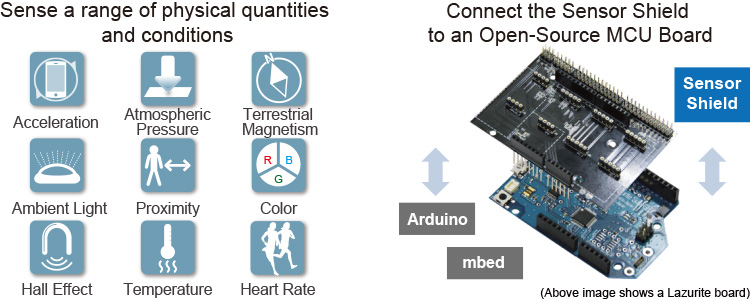 New Arduino Expansion Board Enables Configuration of a