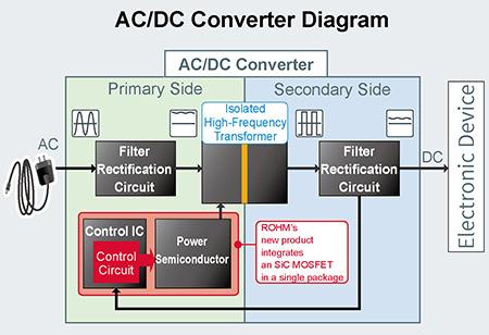 AC/DC Converter Diagram