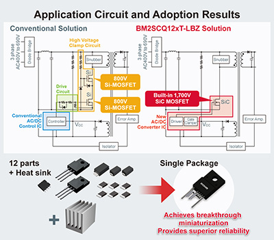 Application Circuit and Adoption Results