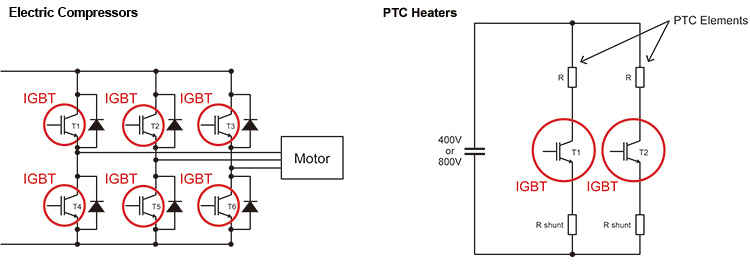 Application Examples - Electric Compressors/PTC Heaters