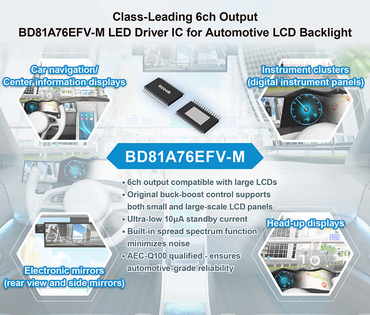 Class-Leading 6ch Output BD81A76EFV-M LED Driver IC for Automotive LCD Backlight