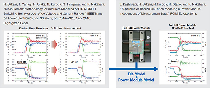 Device Modeling and Power Module Modeling