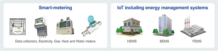 Smart-metering - IoT including energy management systems