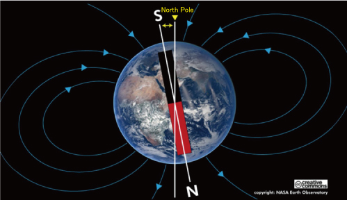 Geomagnetic field surrounding the Earth