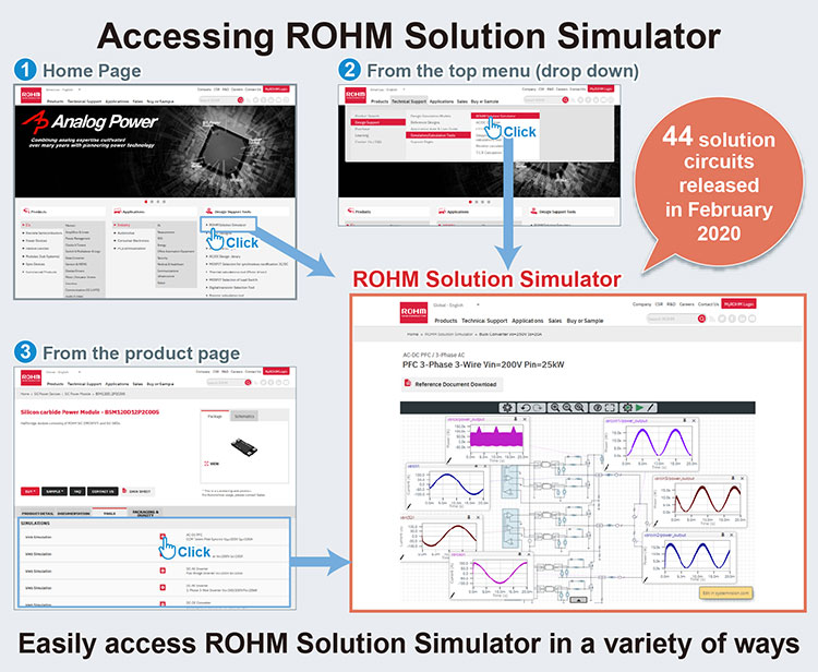 Accessing ROHM Solution Simulator