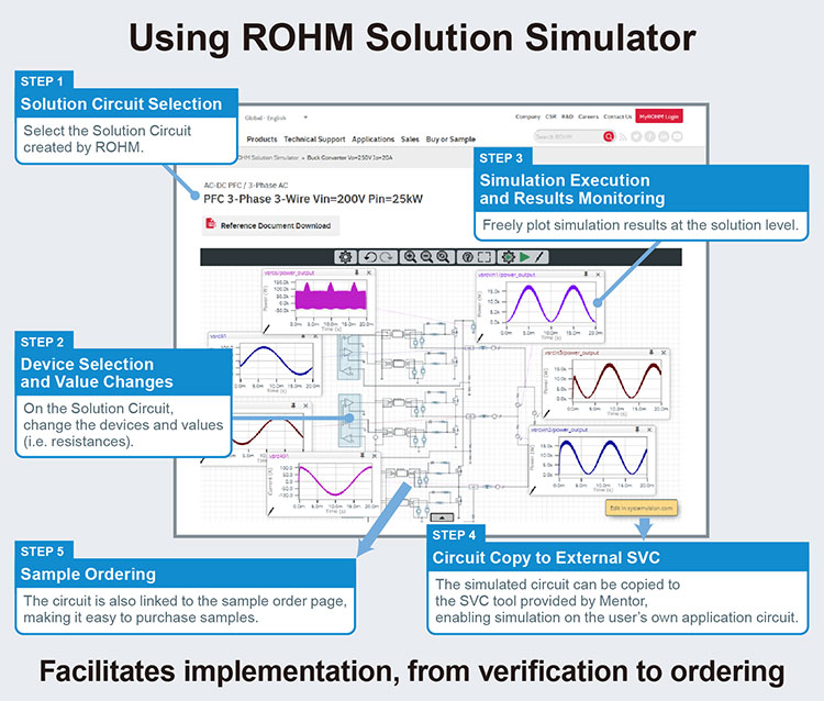Using ROHM Solution Simulator