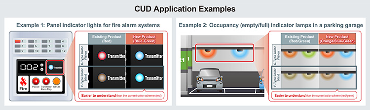 CUD Application Examples