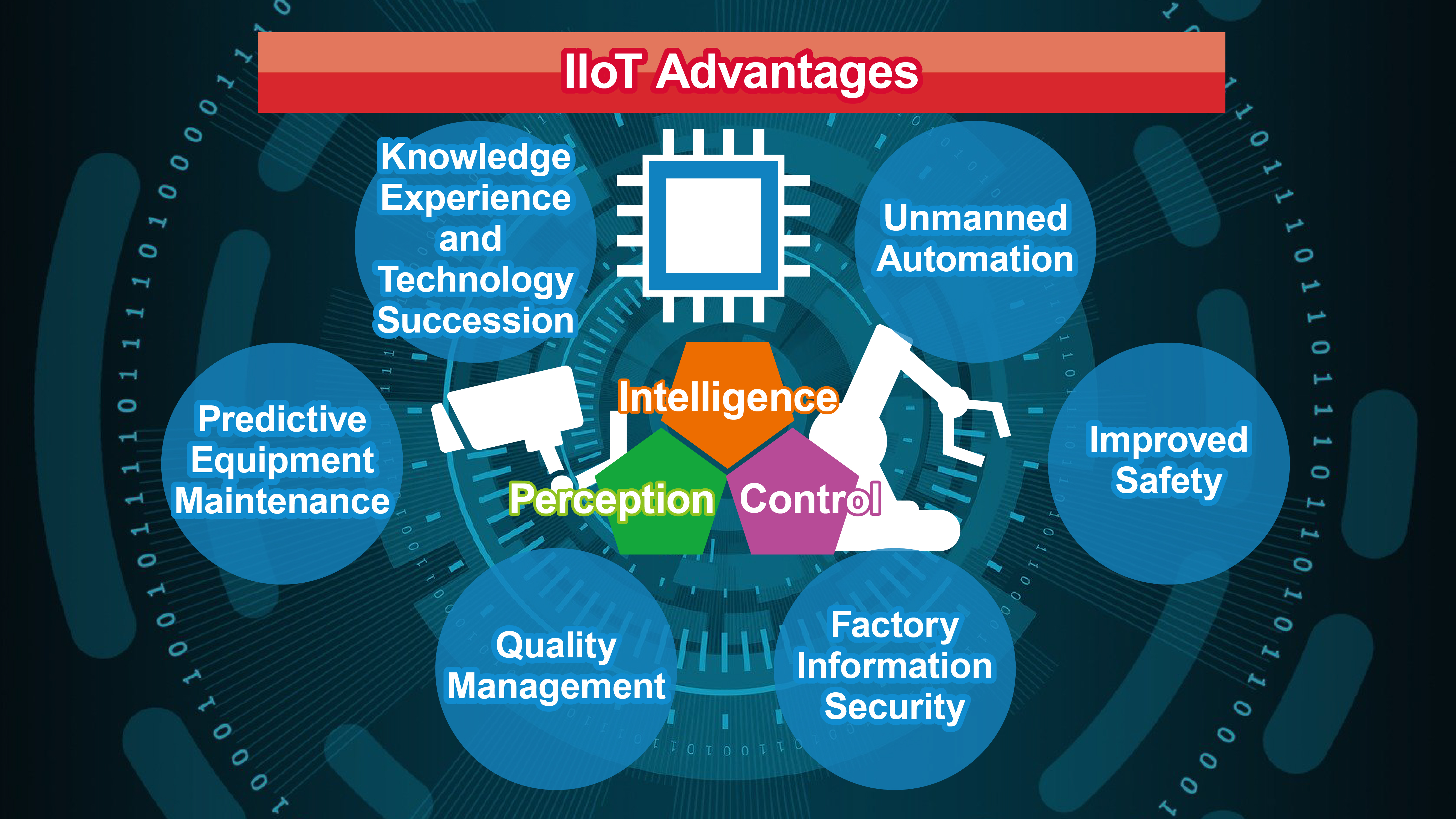 IIoT Advantages