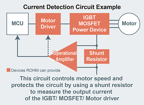 Current Detection Circuit Example