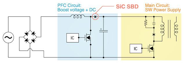 PFC Circuit