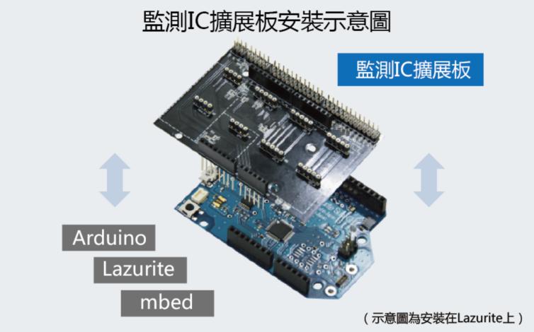 感測器擴展板的安裝示意圖