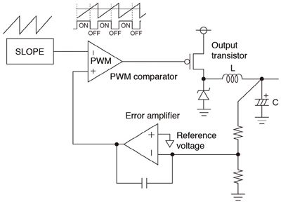Fig. 5: Configuration of a switching regulator