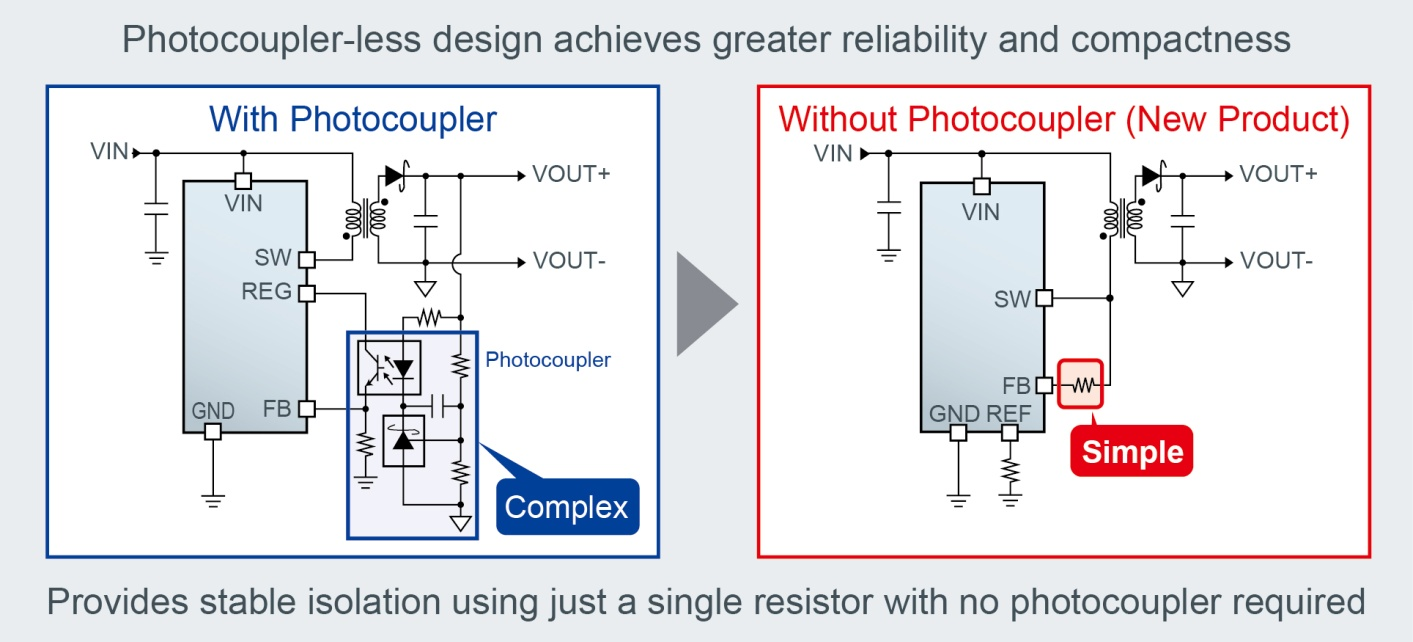 Optocoupler-less design achieves greater reliability and compactness