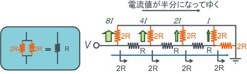 1. バイナリ方式 <抵抗使用の場合> - 図1