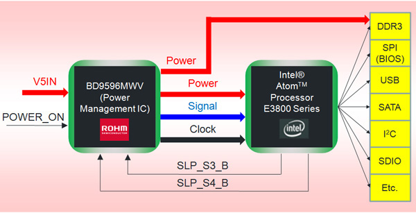 Power supply solutions for intel atomtm processors block diagram ccuart Images