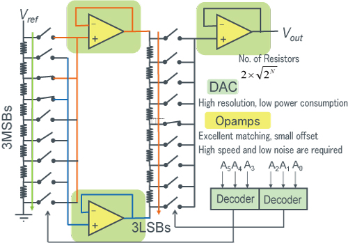 【2-Stage Resistor Voltage Divider Type DAC】- Figure 1