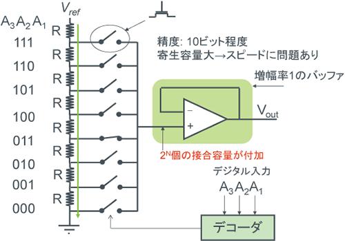 【抵抗分圧方式DAC例】 - 図1