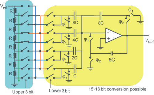 【Resistor-Capacitor Mixed Type DAC Example】- Figure 1