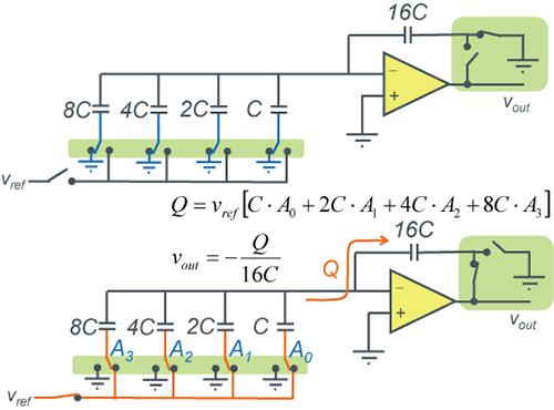 【2NCキャパシタを用いたDAC例】- 図1