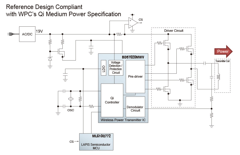 Reference Design Compliant with WPC's QI Medium Power Specification