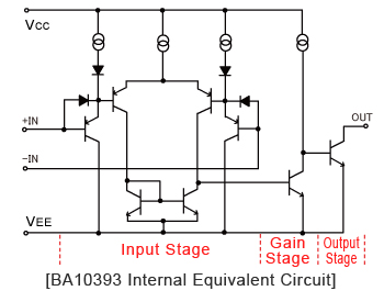 BA10393 Internal Equivalent Circuit