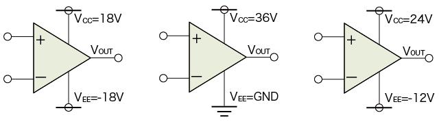 定格電源電圧36VのICに印加できる電源電圧例