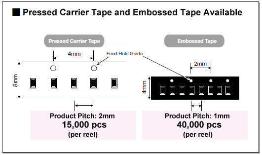 Pressed Carrier Tape and Embossed Tape Available