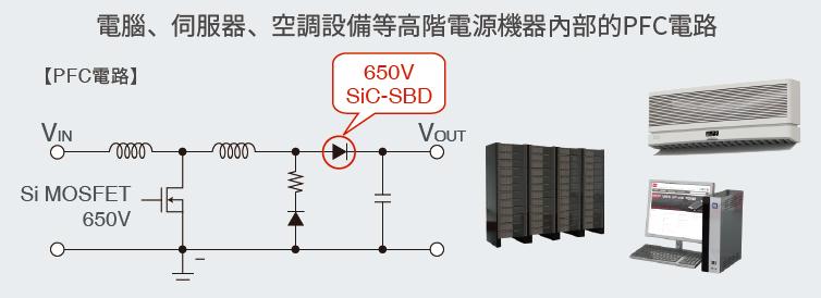 電腦、伺服器、空調設備等高階電源機器內部的PFC電路