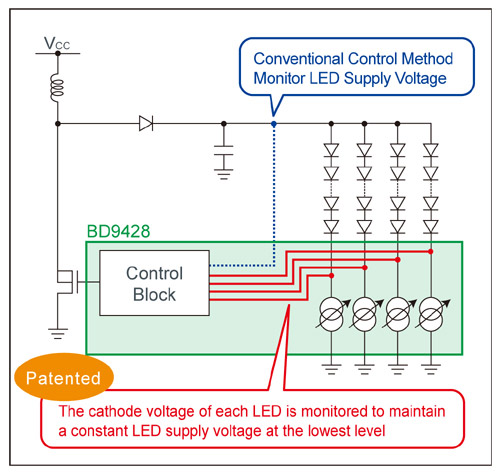 Patented high efficiency system circuitry provides significant energy savings