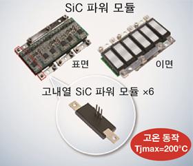SiC 파워 모듈