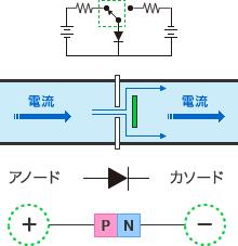 図 - スイッチONの時の電流