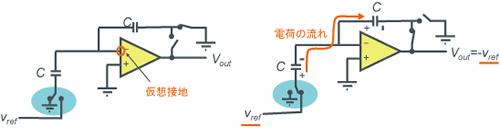 2. バイナリ方式 <キャパシタ使用の場合> - 図1