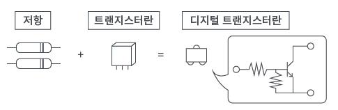 디지털 트랜지스터