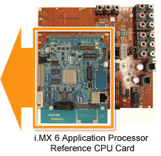 i.MX 6 Application Processor Reference CPU Card