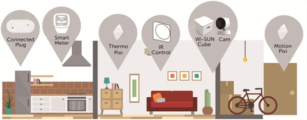 NextDrive Energy Solution