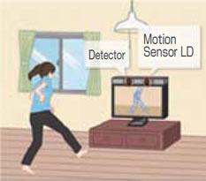 Device control is performed after sensing movement.