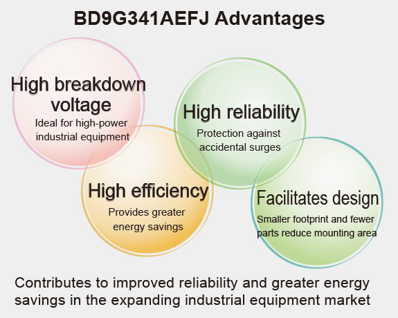 BD9G341AEF Advantages