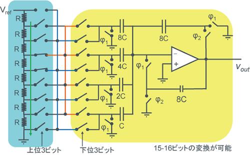 【抵抗-キャパシタ混合型 DAC例】- 図1
