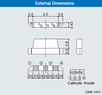 External Dimensions