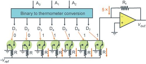 【温度計コード <抵抗モード>DAC例】- 図1