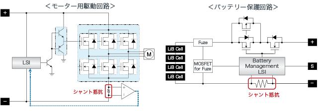 フィードバック制御使用例, 閾値監視使用例
