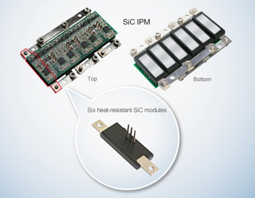 Intelligent Full-SiC Power Modules for Automotive Applications